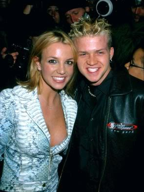 Britney Spears Height,...