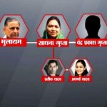prateek-yadav-family-chart