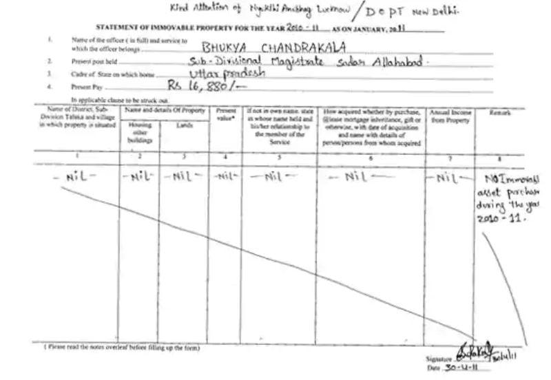 बी चंद्रकला की वर्ष 2010 के अनुसार अचल संपत्ति