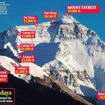 Malavath Poorna Mount Everest journey