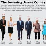 James Comey Height