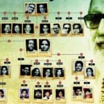 Bal Thackeray Family Tree