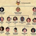 M. K. Stalin Family Tree