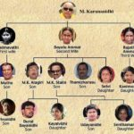 M. Karunanidhi's Family Tree