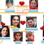 Virat Kohli Family Tree: Father, Mother, Siblings And Their Names & Pictures