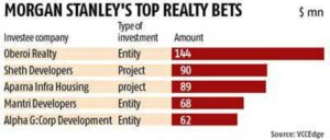 Sushil Mantri's Mantri Developers And Morgan Stanley