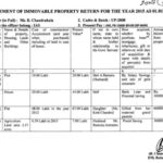 B Chandrakala Statement Of Immovable Property Return For The Year 2015