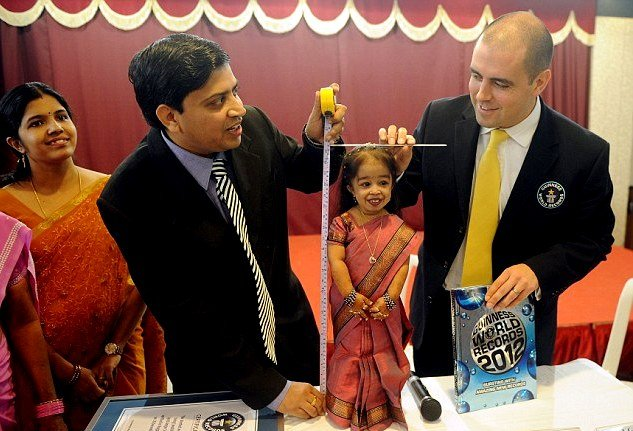 Jyoti Amge's Measurements Being Verified For The Guinness World Title