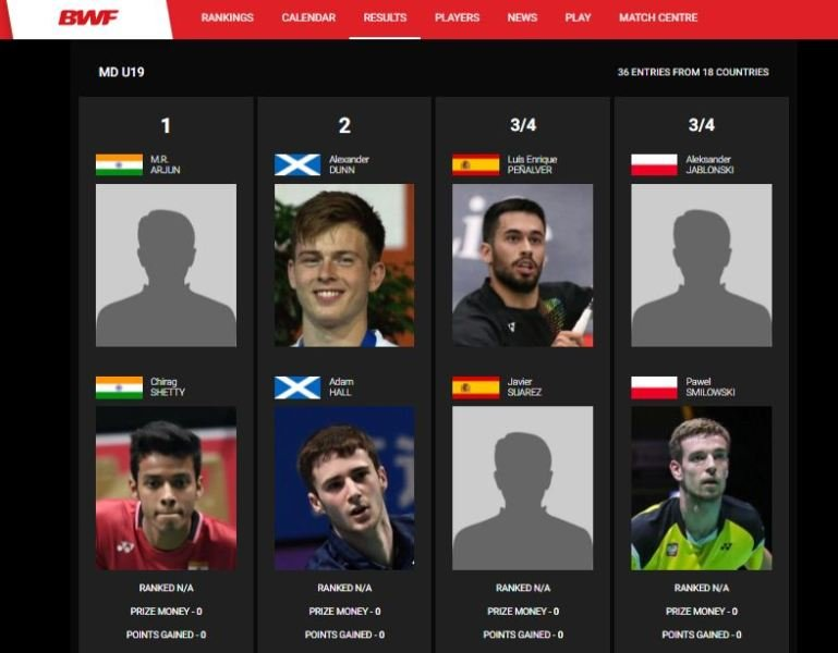 Chirag Shetty along with his double partner M.R. Arjun won gold at the Yonex Belgian Junior 2014